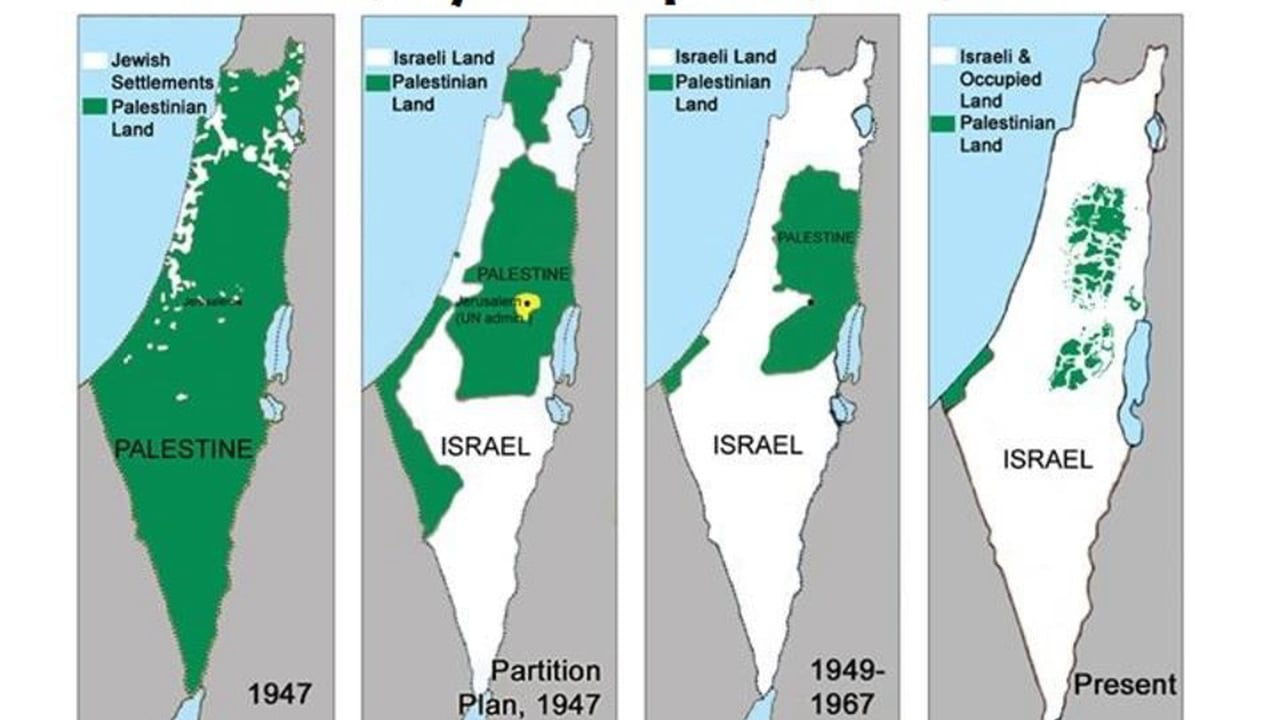 One State Solution & Two State Solution?
