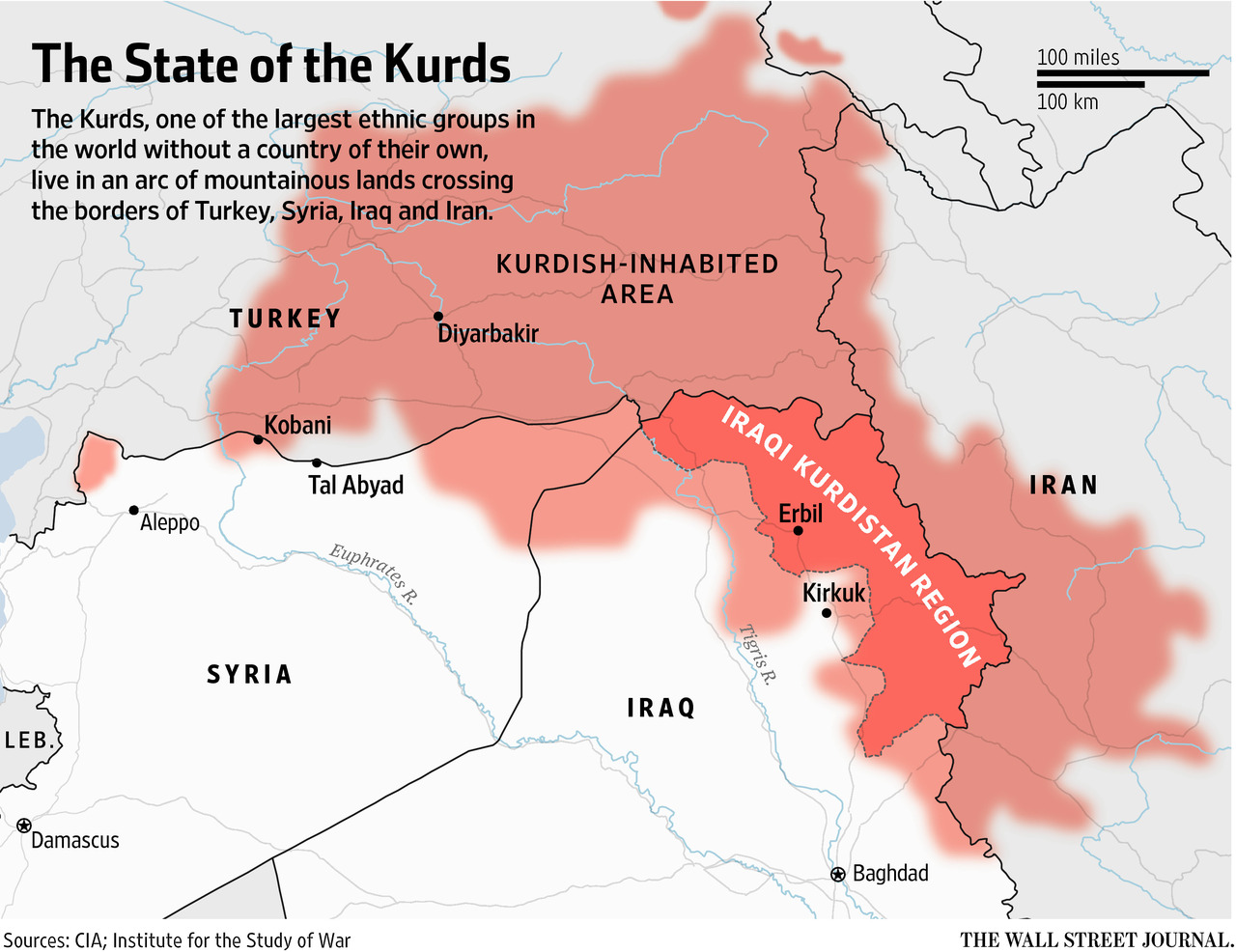 Kurdistan Referendum for Independence